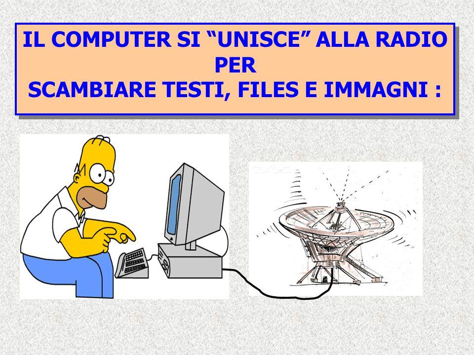 IL COMPUTER SI UNISCE ALLA RADIO PER SCAMBIARE TESTI, FILES E IMMAGNI : IL COMPUTER SI UNISCE ALLA RADIO PER SCAMBIARE TESTI, FILES E IMMAGNI :