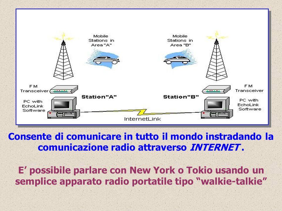 Consente di comunicare in tutto il mondo instradando la comunicazione radio attraverso INTERNET. E possibile parlare con New York o Tokio usando un se