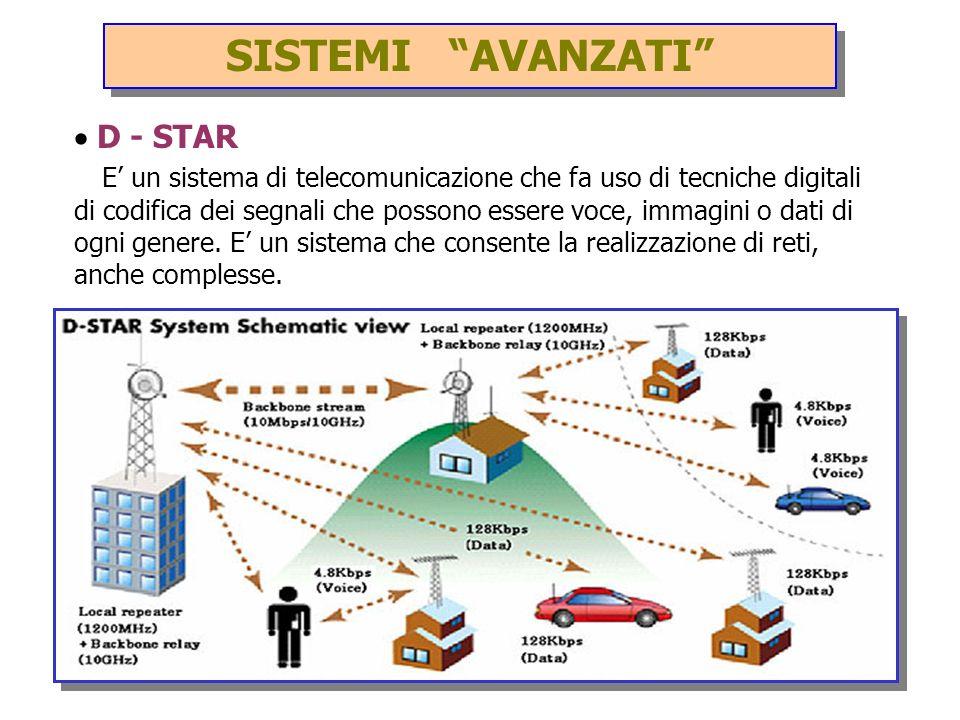 D - STAR E un sistema di telecomunicazione che fa uso di tecniche digitali di codifica dei segnali che possono essere voce, immagini o dati di ogni ge