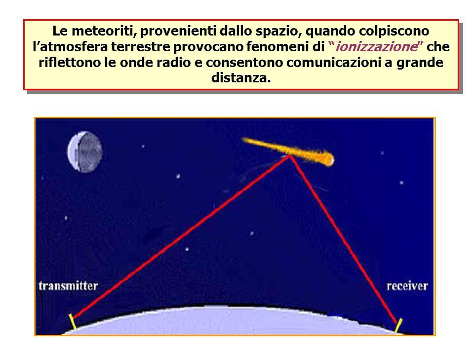 Le meteoriti, provenienti dallo spazio, quando colpiscono latmosfera terrestre provocano fenomeni di ionizzazione che riflettono le onde radio e conse