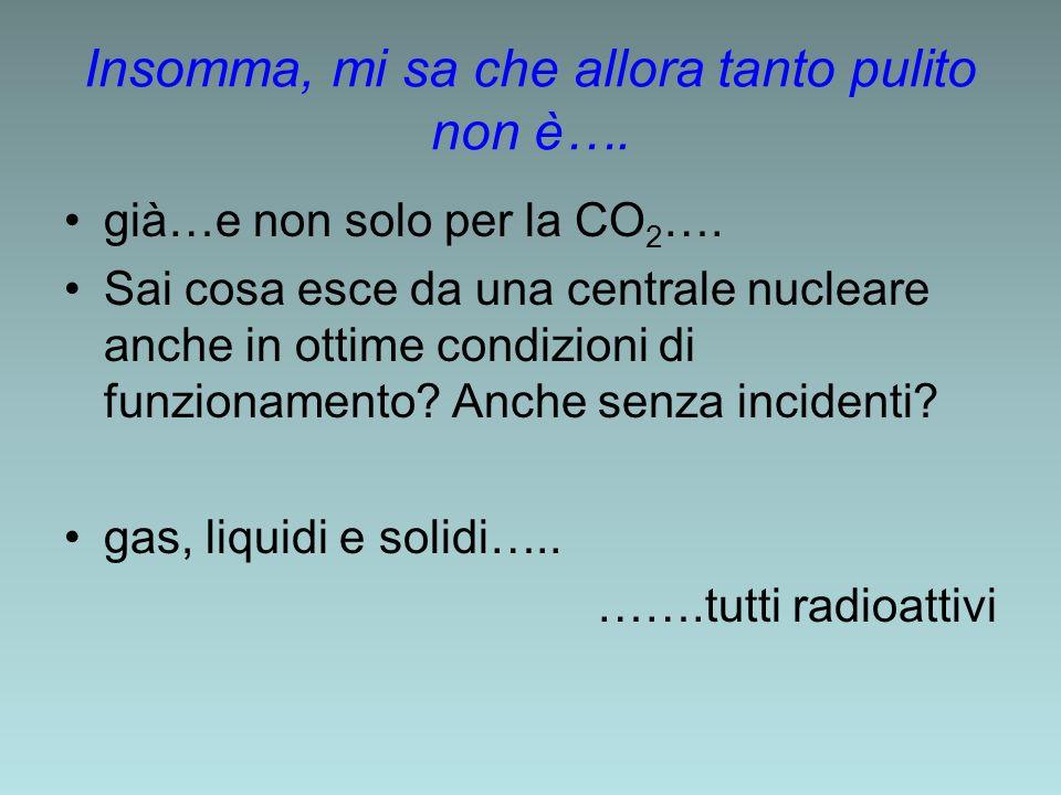 Insomma, mi sa che allora tanto pulito non è…. già…e non solo per la CO 2 ….