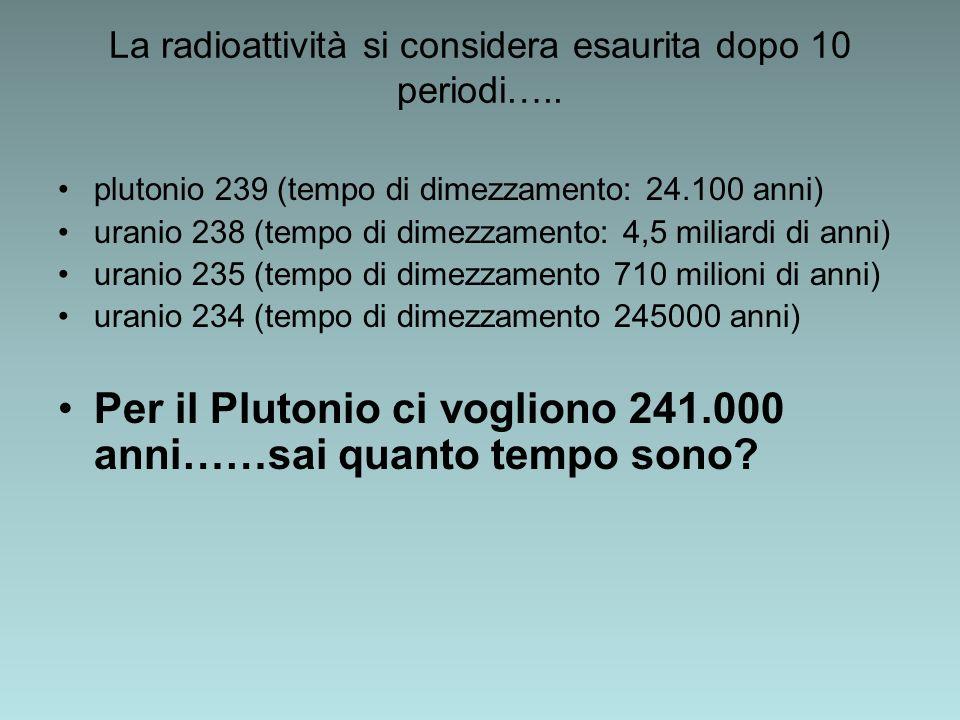 La radioattività si considera esaurita dopo 10 periodi….. plutonio 239 (tempo di dimezzamento: 24.100 anni) uranio 238 (tempo di dimezzamento: 4,5 mil