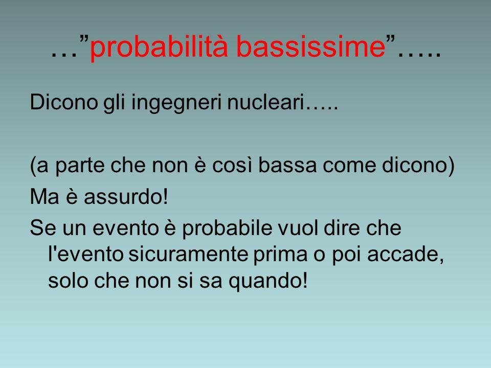 …probabilità bassissime….. Dicono gli ingegneri nucleari….. (a parte che non è così bassa come dicono) Ma è assurdo! Se un evento è probabile vuol dir