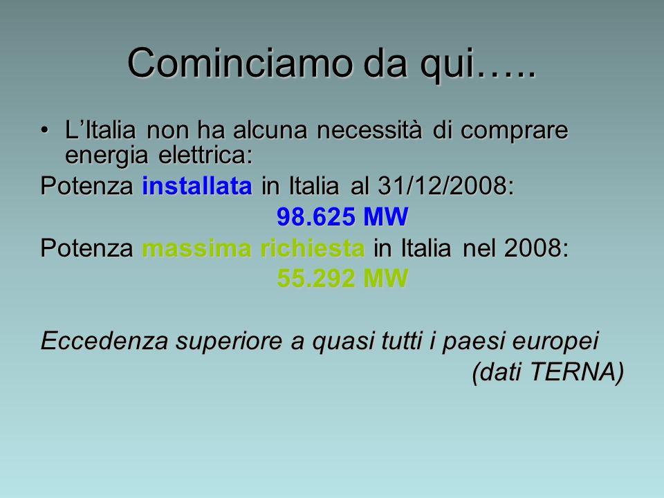 Cominciamo da qui….. LItalia non ha alcuna necessità di comprare energia elettrica:LItalia non ha alcuna necessità di comprare energia elettrica: Pote