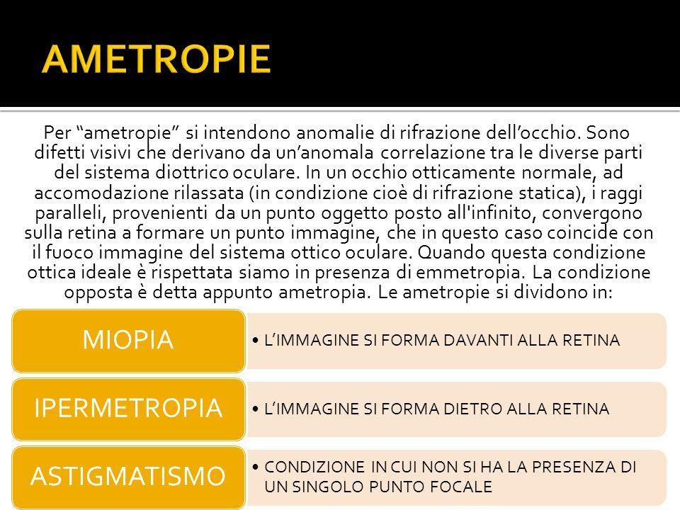 L emmetropia è la condizione ottica ideale di un occhio.