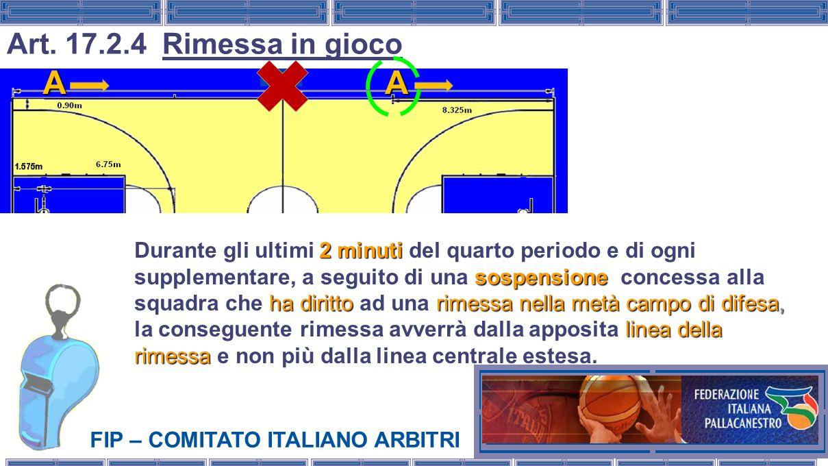 FIP – COMITATO ITALIANO ARBITRI Art. 17.2.4 Rimessa in gioco 2 minuti sospensione ha diritto rimessa nella metà campo di difesa, linea della rimessa D