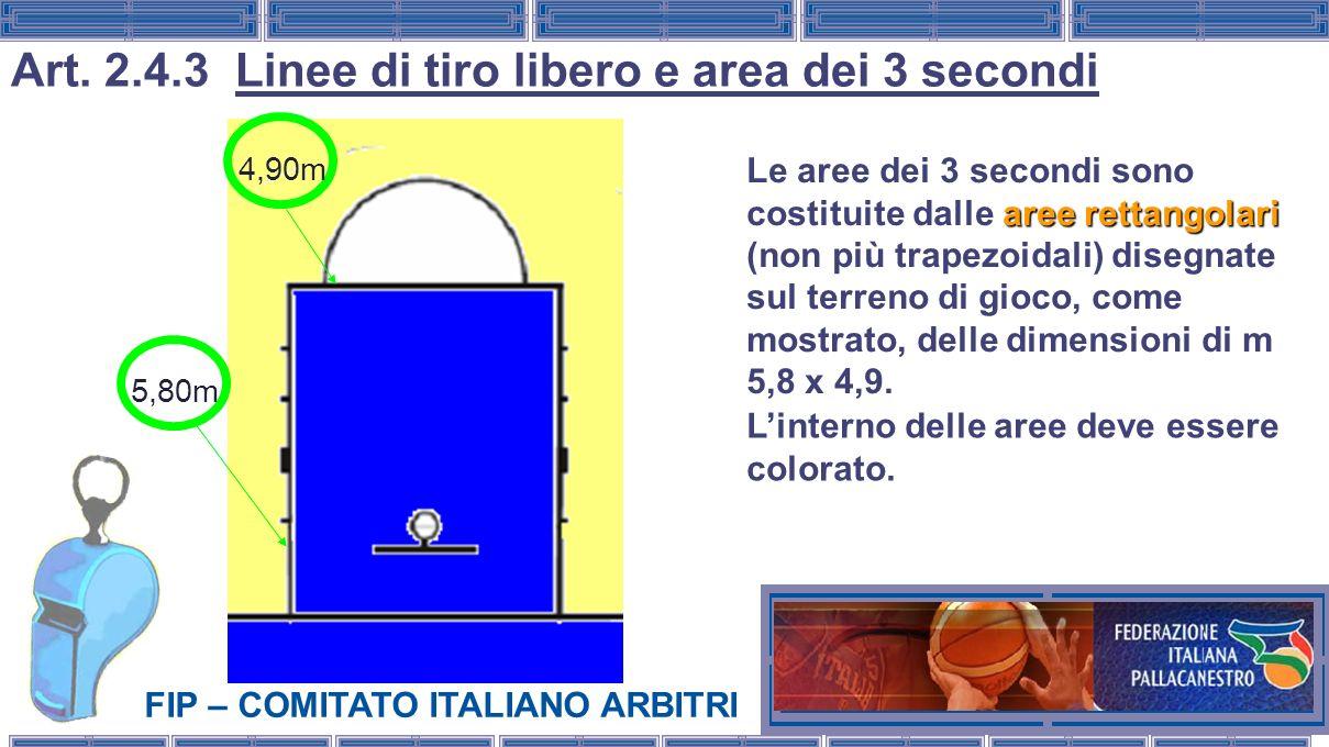 FIP – COMITATO ITALIANO ARBITRI aree rettangolari Le aree dei 3 secondi sono costituite dalle aree rettangolari (non più trapezoidali) disegnate sul t