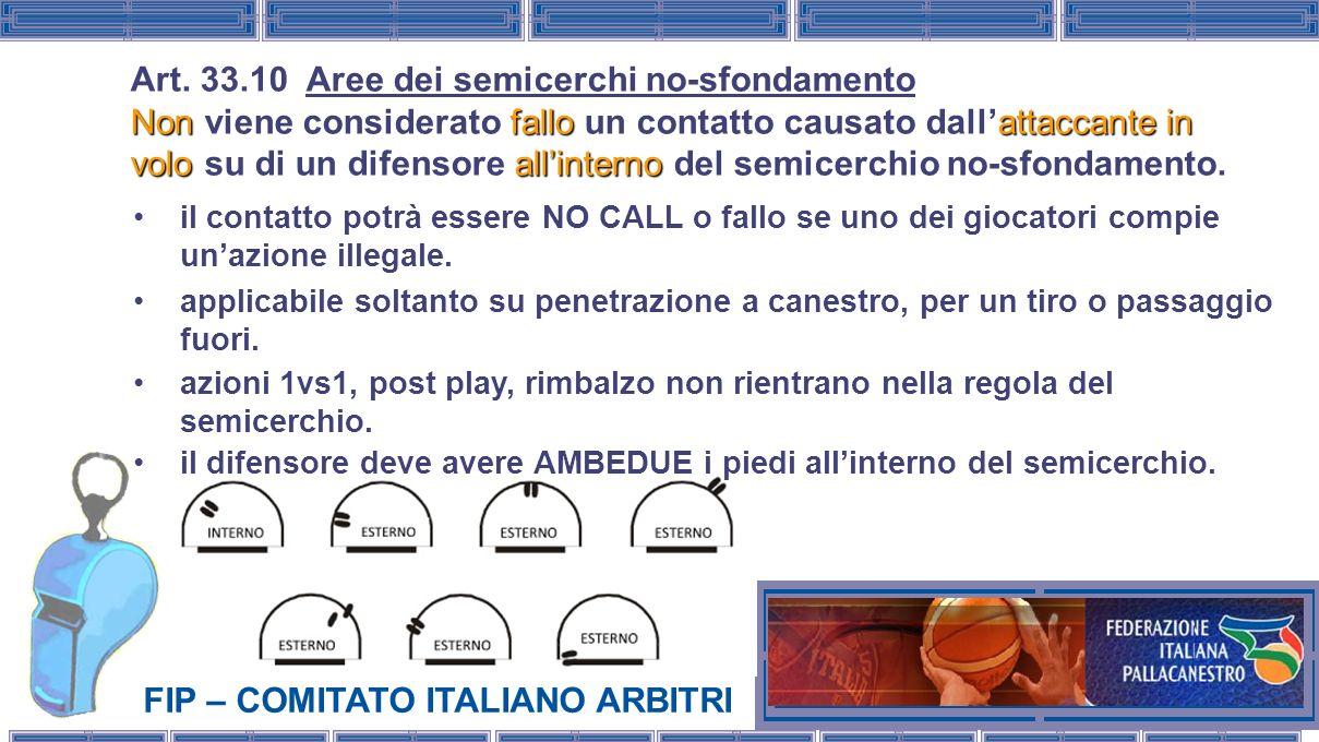 FIP – COMITATO ITALIANO ARBITRI Art. 33.10 Aree dei semicerchi no-sfondamento Nonfalloattaccante in voloallinterno Non viene considerato fallo un cont