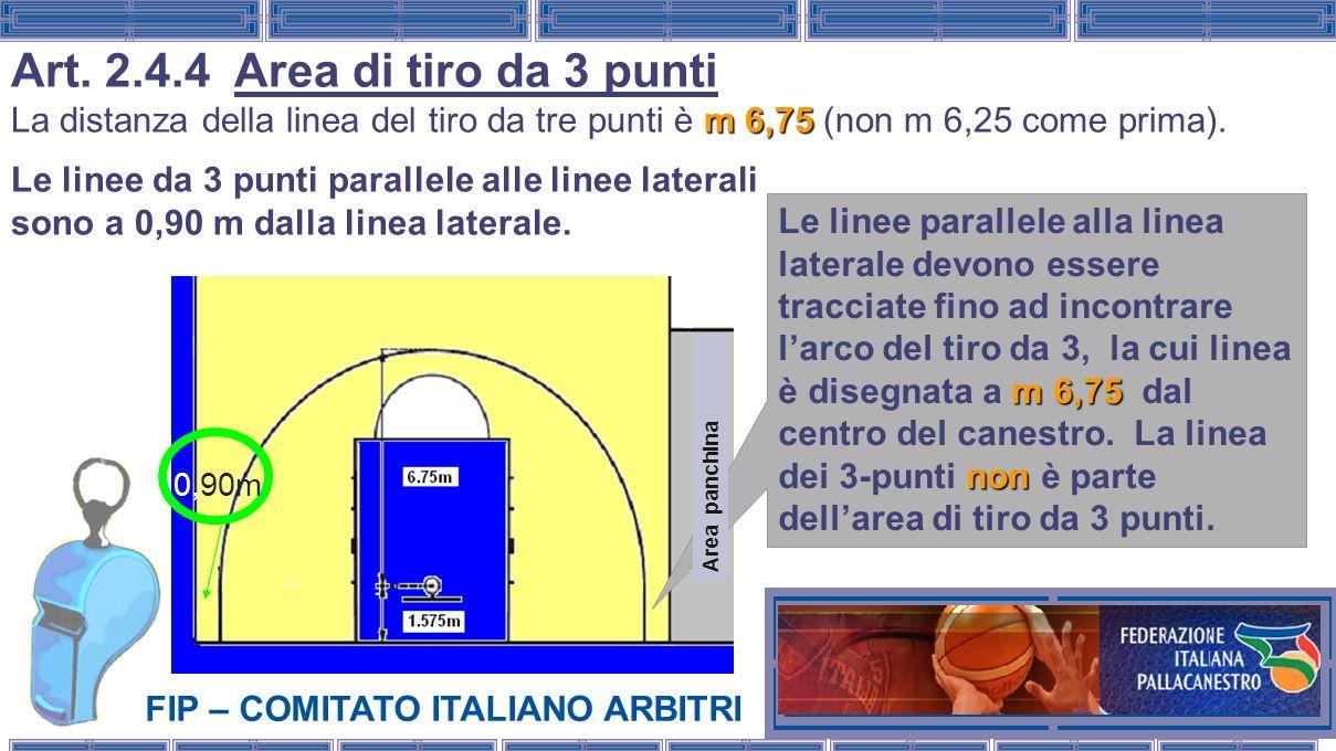 FIP – COMITATO ITALIANO ARBITRI m 6,75 Art. 2.4.4 Area di tiro da 3 punti La distanza della linea del tiro da tre punti è m 6,75 (non m 6,25 come prim