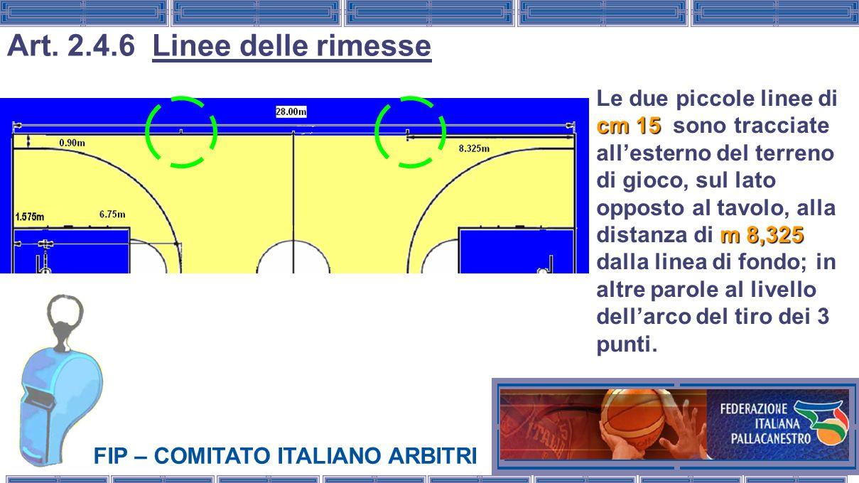 FIP – COMITATO ITALIANO ARBITRI Art. 2.4.6 Linee delle rimesse cm 15 m 8,325 Le due piccole linee di cm 15 sono tracciate allesterno del terreno di gi