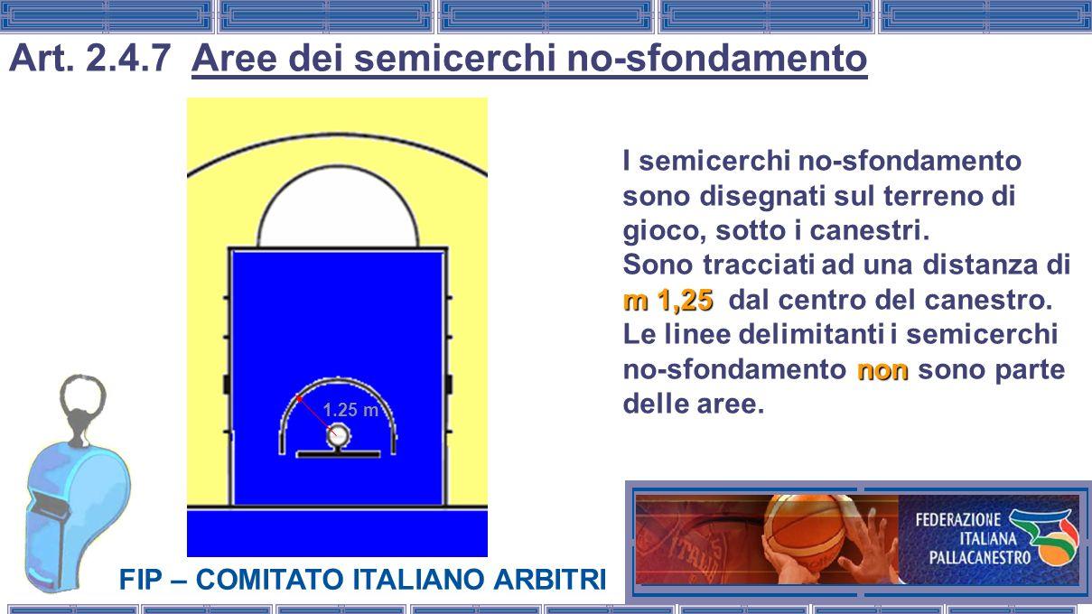 FIP – COMITATO ITALIANO ARBITRI Art. 2.4.7 Aree dei semicerchi no-sfondamento I semicerchi no-sfondamento sono disegnati sul terreno di gioco, sotto i