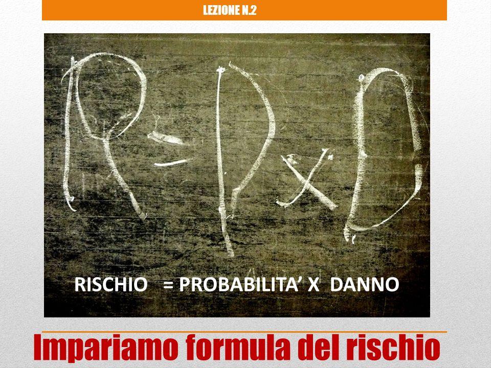 Impariamo formula del rischio RISCHIO = PROBABILITA X DANNO LEZIONE N.2