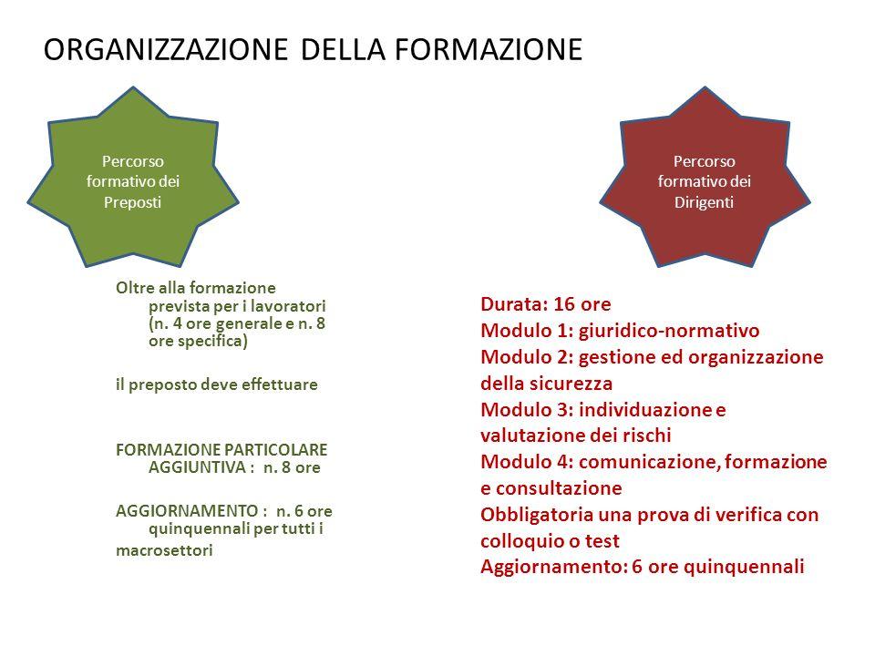 ORGANIZZAZIONE DELLA FORMAZIONE Oltre alla formazione prevista per i lavoratori (n. 4 ore generale e n. 8 ore specifica) il preposto deve effettuare F