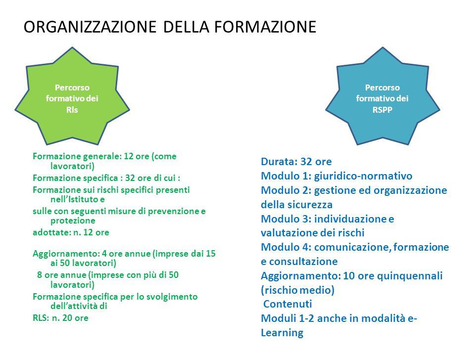 ORGANIZZAZIONE DELLA FORMAZIONE Formazione generale: 12 ore (come lavoratori) Formazione specifica : 32 ore di cui : Formazione sui rischi specifici p