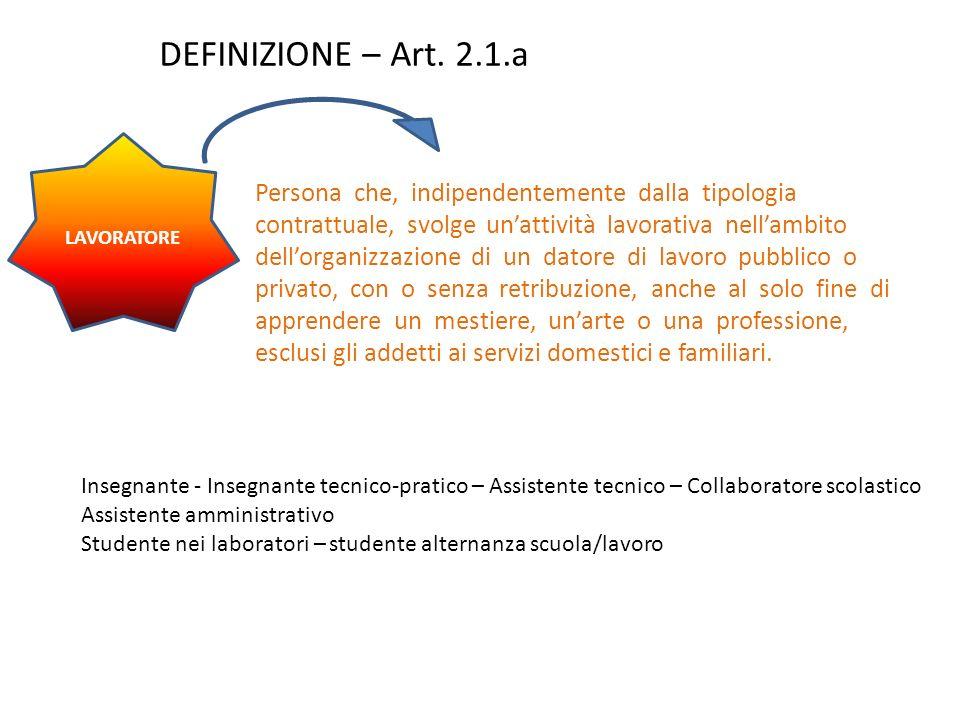 DEFINIZIONE – Art. 2.1.a LAVORATORE Persona che, indipendentemente dalla tipologia contrattuale, svolge unattività lavorativa nellambito dellorganizza