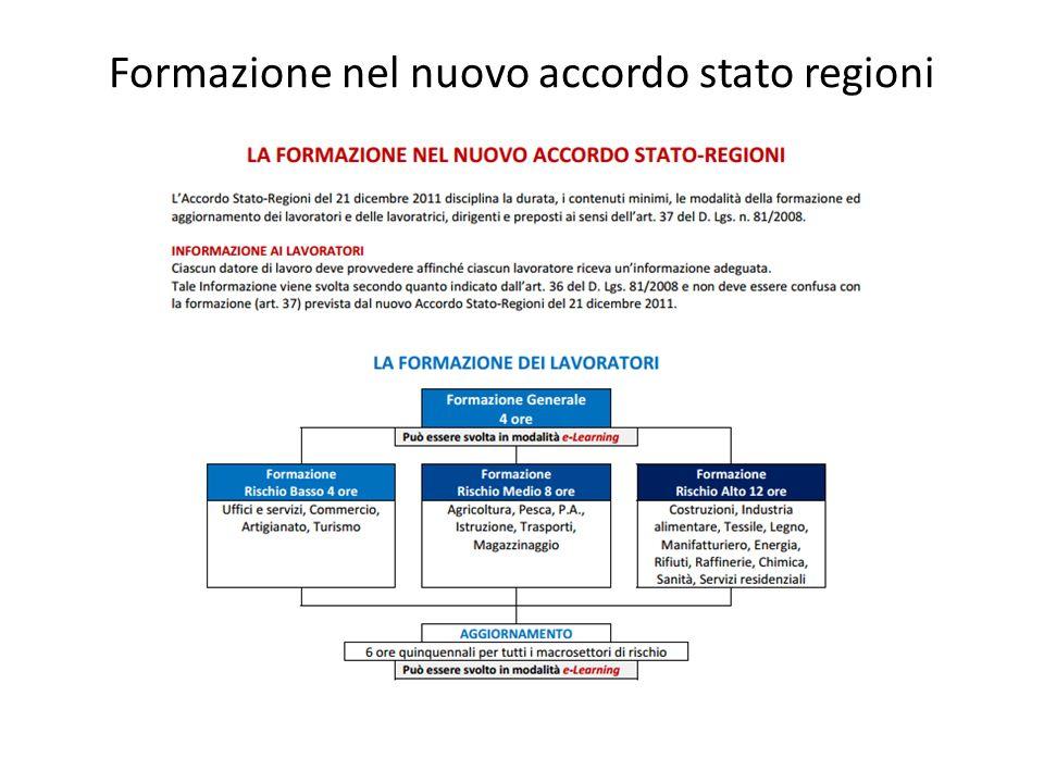 Formazione nel nuovo accordo stato regioni