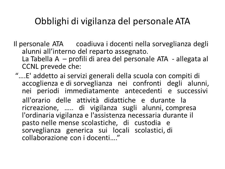 Obblighi di vigilanza del personale ATA Il personale ATA coadiuva i docenti nella sorveglianza degli alunni allinterno del reparto assegnato. La Tabel