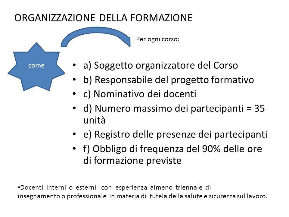 ORGANIZZAZIONE DELLA FORMAZIONE a) Soggetto organizzatore del Corso b) Responsabile del progetto formativo c) Nominativo dei docenti d) Numero massimo