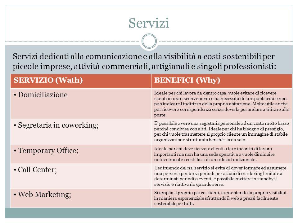 Servizi Servizi dedicati alla comunicazione e alla visibilità a costi sostenibili per piccole imprese, attività commerciali, artigianali e singoli pro