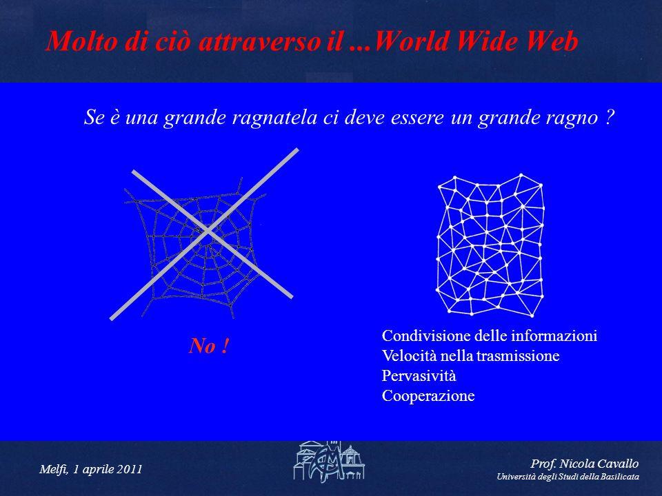 Melfi, 1 aprile 2011 Prof. Nicola Cavallo Università degli Studi della Basilicata Molto di ciò attraverso il...World Wide Web Se è una grande ragnatel