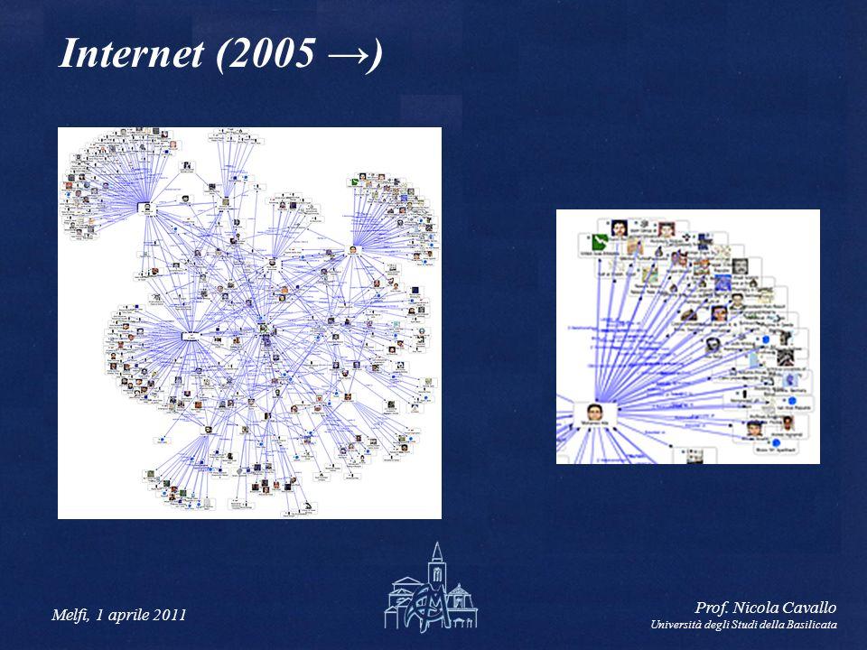 Melfi, 1 aprile 2011 Prof. Nicola Cavallo Università degli Studi della Basilicata Internet (2005 )