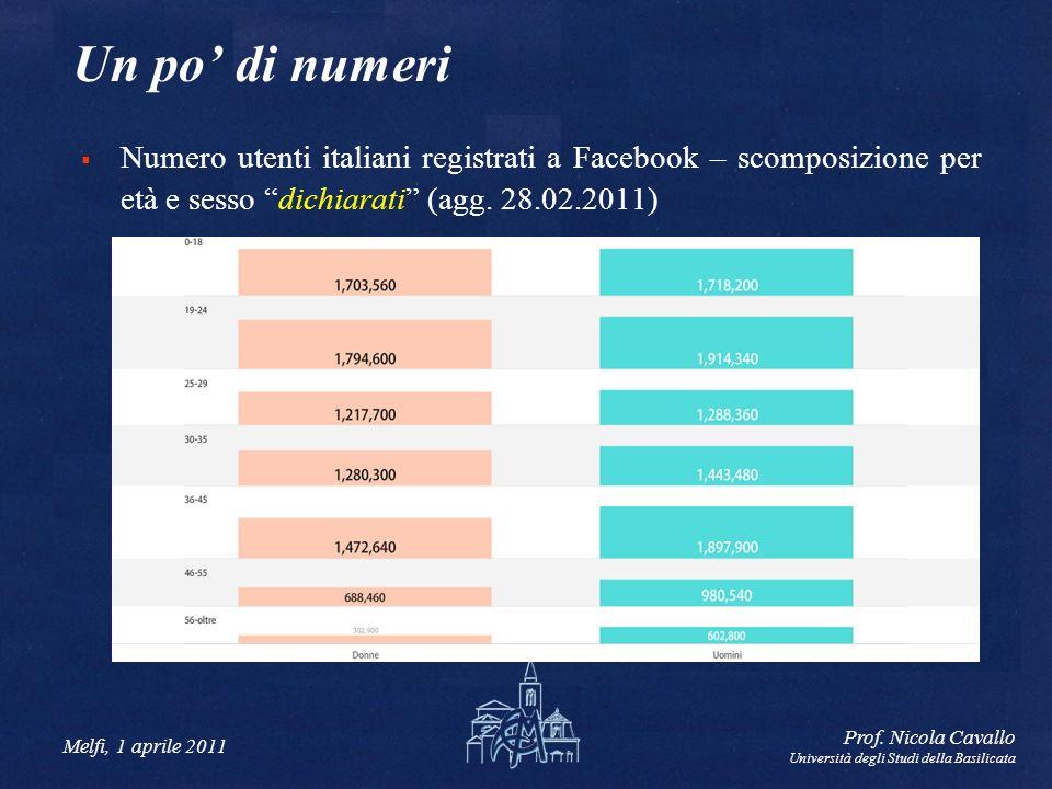 Melfi, 1 aprile 2011 Prof. Nicola Cavallo Università degli Studi della Basilicata Un po di numeri Numero utenti italiani registrati a Facebook – scomp
