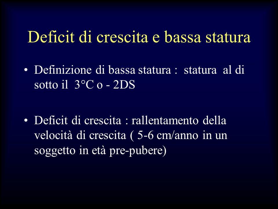 Deficit di crescita e bassa statura Definizione di bassa statura : statura al di sotto il 3°C o - 2DS Deficit di crescita : rallentamento della veloci