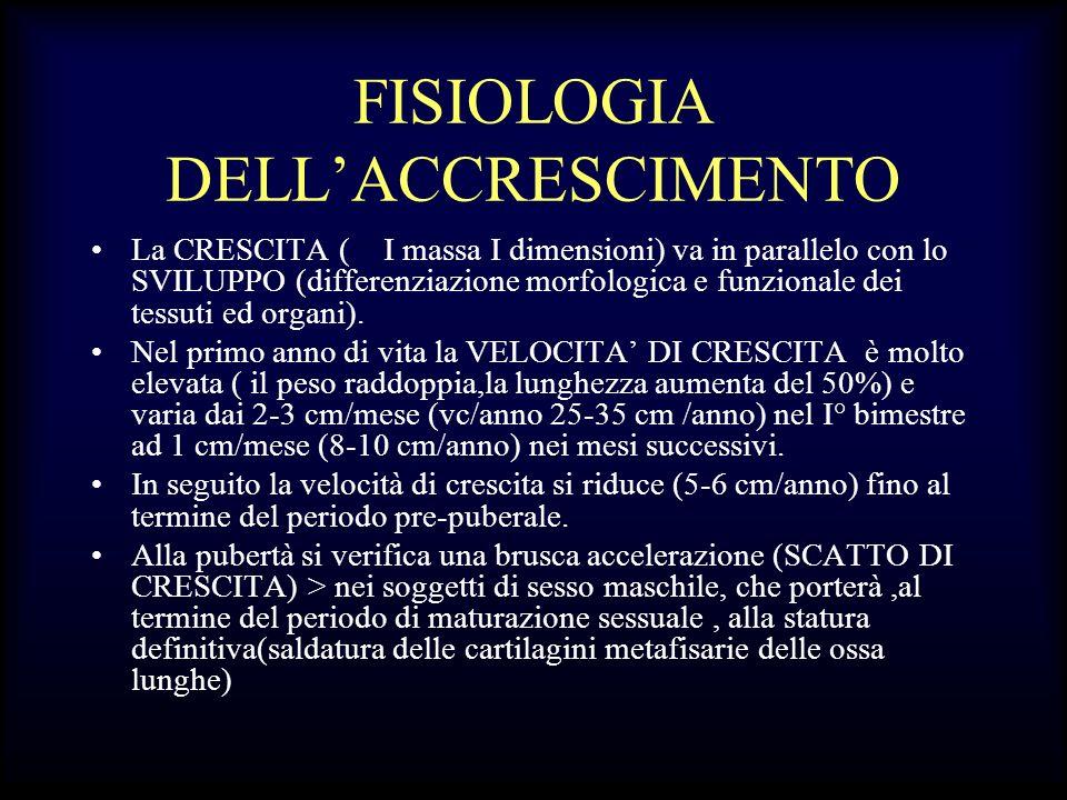 FISIOLOGIA DELLACCRESCIMENTO La CRESCITA ( I massa I dimensioni) va in parallelo con lo SVILUPPO (differenziazione morfologica e funzionale dei tessut