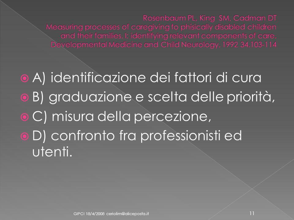 A) identificazione dei fattori di cura B) graduazione e scelta delle priorità, C) misura della percezione, D) confronto fra professionisti ed utenti.