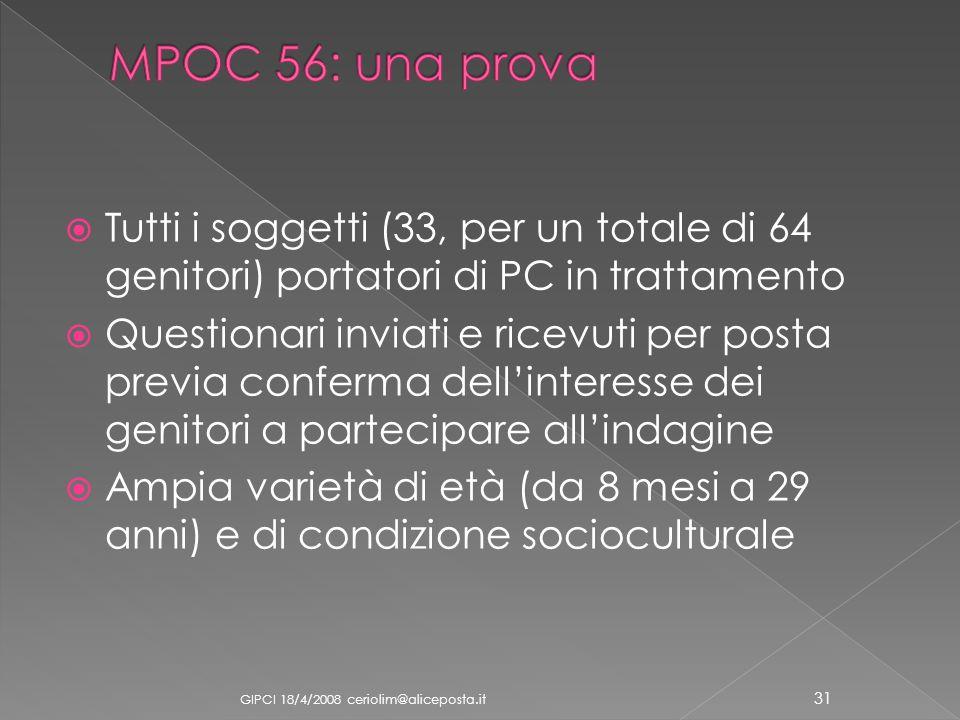 Tutti i soggetti (33, per un totale di 64 genitori) portatori di PC in trattamento Questionari inviati e ricevuti per posta previa conferma dellintere