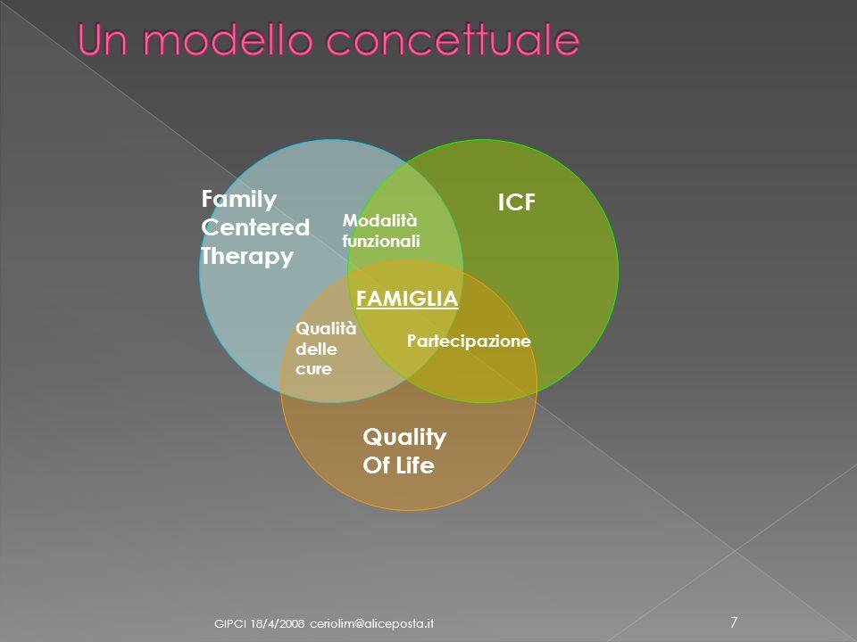 7 Family Centered Therapy ICF Quality Of Life FAMIGLIA Modalità funzionali Qualità delle cure Partecipazione