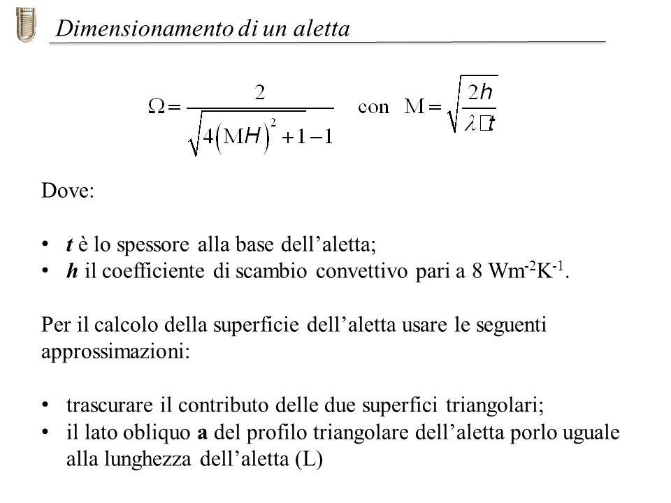 Dove: t è lo spessore alla base dellaletta; h il coefficiente di scambio convettivo pari a 8 Wm -2 K -1.