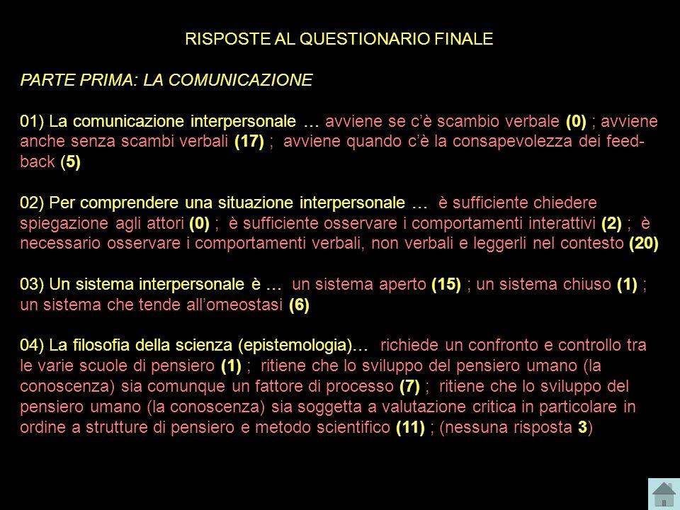 RISPOSTE AL QUESTIONARIO FINALE PARTE PRIMA: LA COMUNICAZIONE 01) La comunicazione interpersonale … avviene se cè scambio verbale (0) ; avviene anche