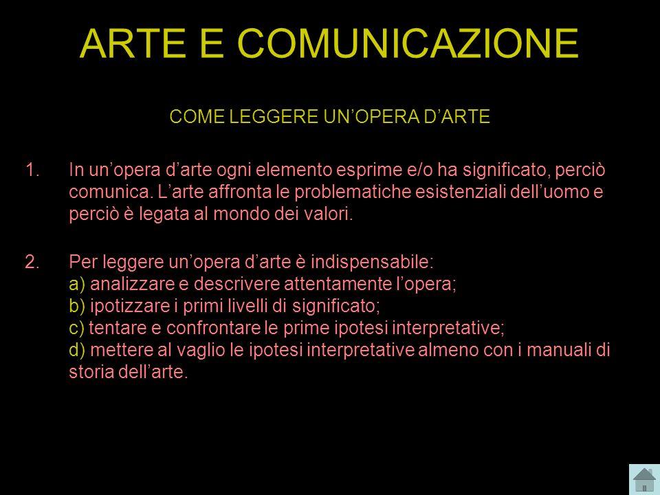 ARTE E COMUNICAZIONE COME LEGGERE UNOPERA DARTE 1.In unopera darte ogni elemento esprime e/o ha significato, perciò comunica. Larte affronta le proble