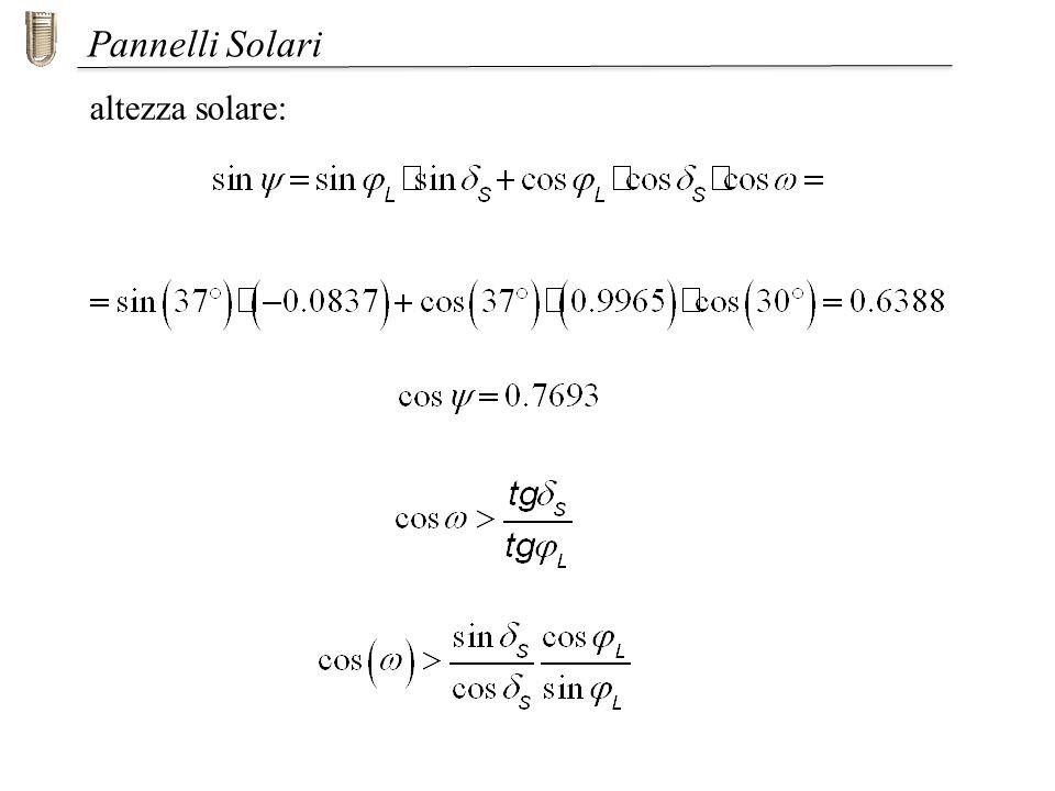 Pannelli Solari altezza solare: