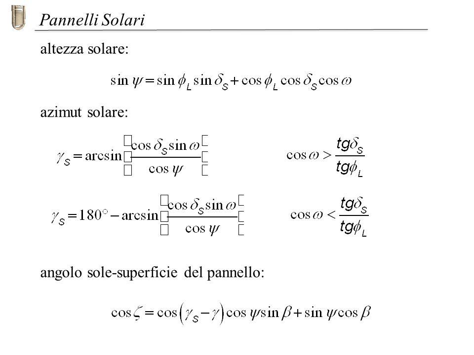 Pannelli Solari altezza solare: azimut solare: angolo sole-superficie del pannello: