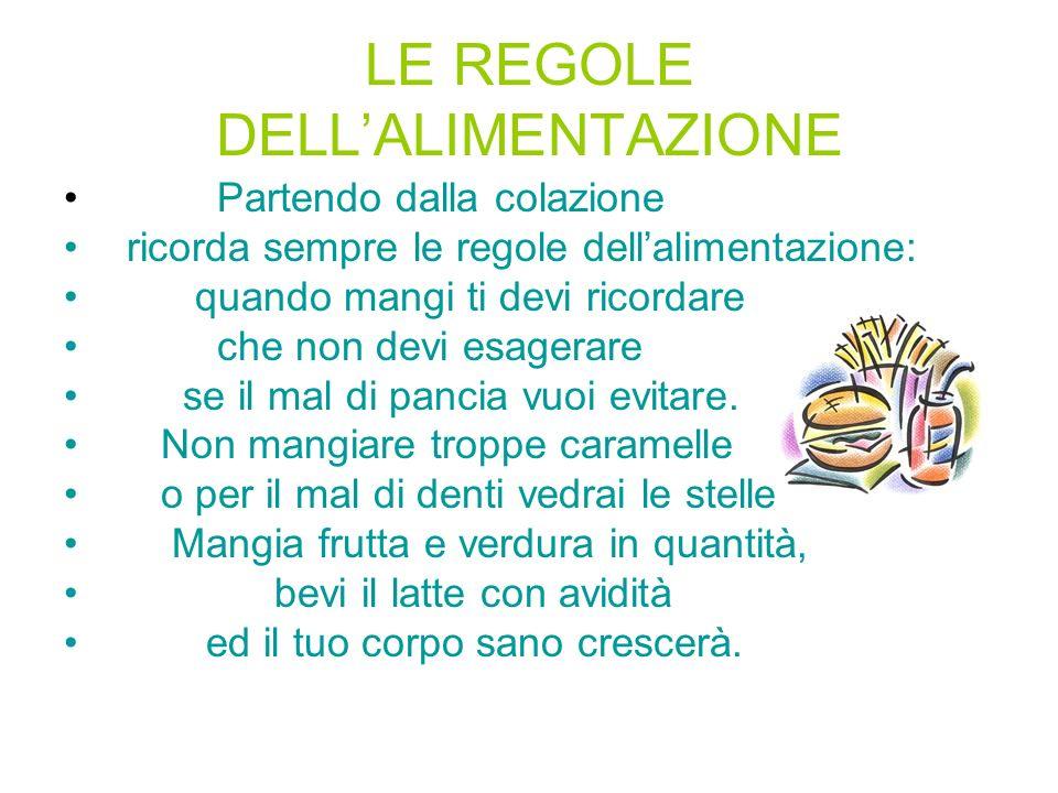 LE REGOLE DELLALIMENTAZIONE Partendo dalla colazione ricorda sempre le regole dellalimentazione: quando mangi ti devi ricordare che non devi esagerare