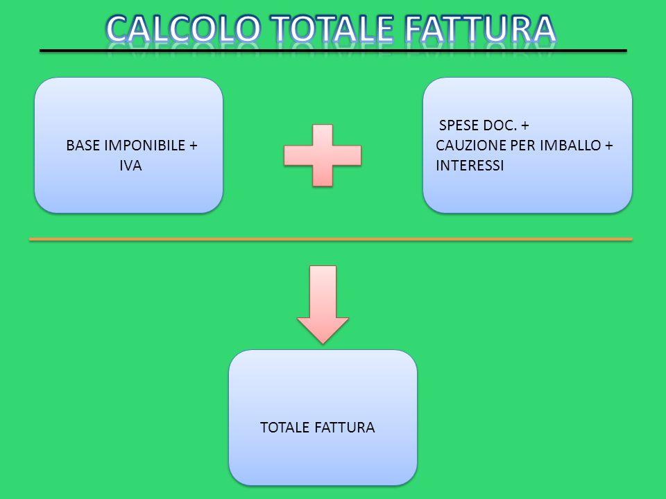 BASE IMPONIBILE + IVA BASE IMPONIBILE + IVA SPESE DOC. + CAUZIONE PER IMBALLO + INTERESSI SPESE DOC. + CAUZIONE PER IMBALLO + INTERESSI TOTALE FATTURA