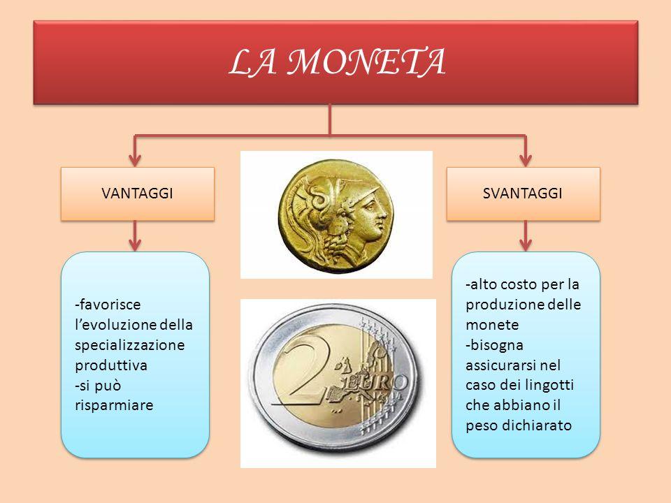 LA MONETA VANTAGGI SVANTAGGI -favorisce levoluzione della specializzazione produttiva -si può risparmiare -favorisce levoluzione della specializzazion