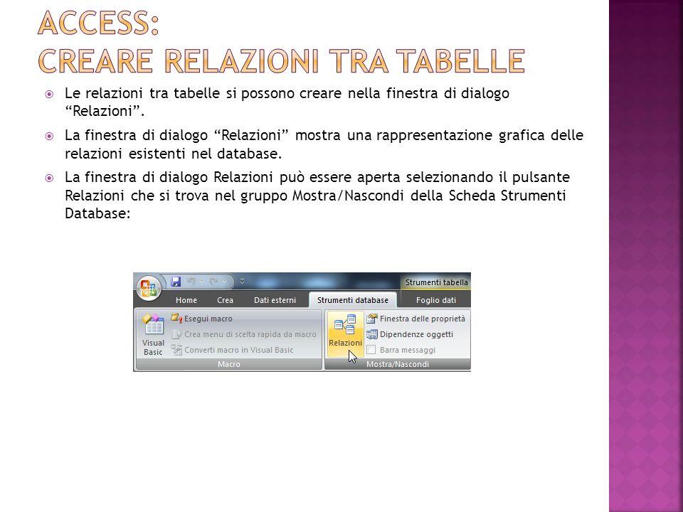 Le relazioni tra tabelle si possono creare nella finestra di dialogo Relazioni.