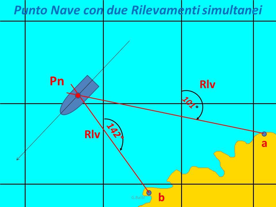 a Rlv b Pn Punto Nave con due Rilevamenti simultanei 101° 142° G.Balbi