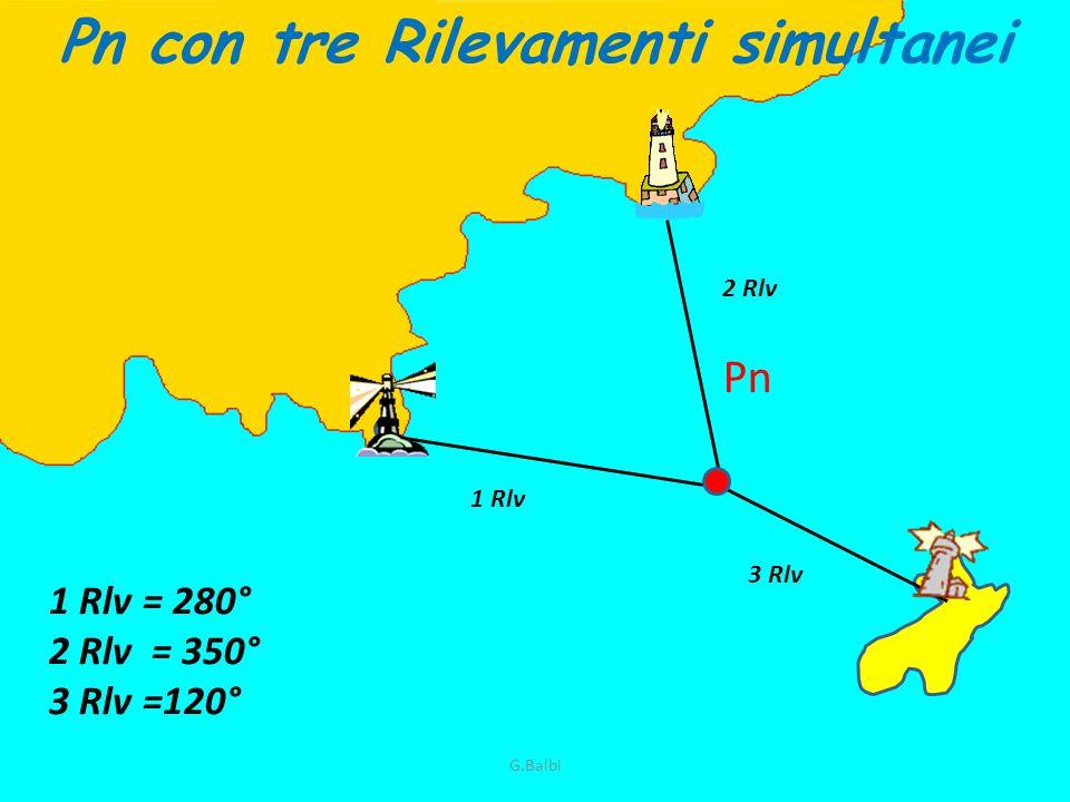 Pn Pn con tre Rilevamenti simultanei 1 Rlv = 280° 2 Rlv = 350° 3 Rlv =120° 1 Rlv 2 Rlv 3 Rlv G.Balbi
