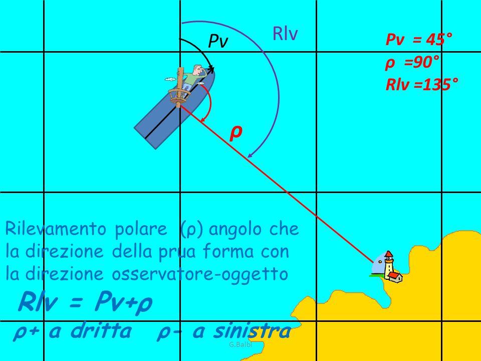 Rlv = Pv+ρ ρ+ a dritta ρ- a sinistra Pv ρ Rilevamento polare (ρ) angolo che la direzione della prua forma con la direzione osservatore-oggetto Rlv Pv