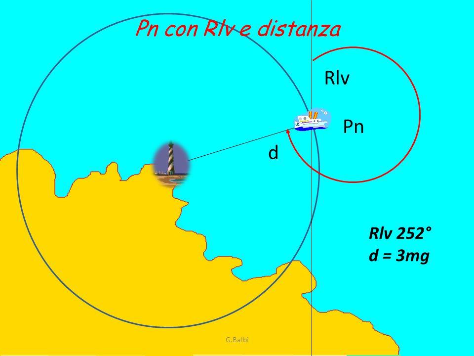 d Rlv Pn con Rlv e distanza Pn Rlv 252° d = 3mg G.Balbi
