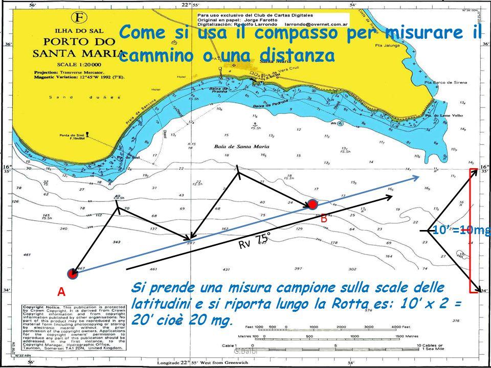 A B 10 =10mg Si prende una misura campione sulla scale delle latitudini e si riporta lungo la Rotta es: 10 x 2 = 20 cioè 20 mg. Come si usa il compass