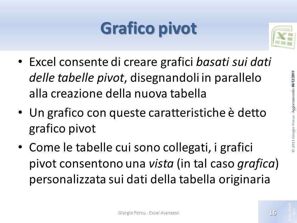 © 2011 Giorgio Porcu - Aggiornamennto 06/12/2011 A NALIZZARE D ATI Grafico pivot Excel consente di creare grafici basati sui dati delle tabelle pivot,