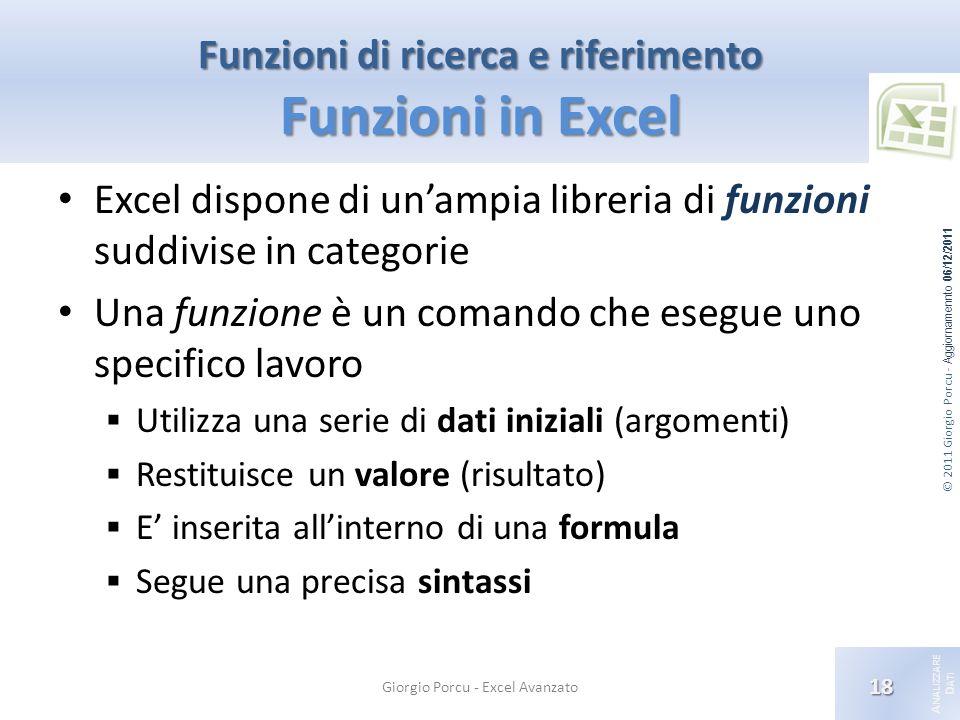 © 2011 Giorgio Porcu - Aggiornamennto 06/12/2011 A NALIZZARE D ATI Funzioni di ricerca e riferimento Funzioni in Excel Excel dispone di unampia librer
