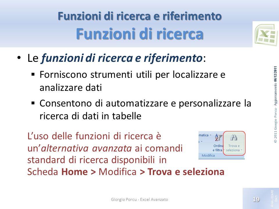 © 2011 Giorgio Porcu - Aggiornamennto 06/12/2011 A NALIZZARE D ATI Funzioni di ricerca e riferimento Funzioni di ricerca Le funzioni di ricerca e rife