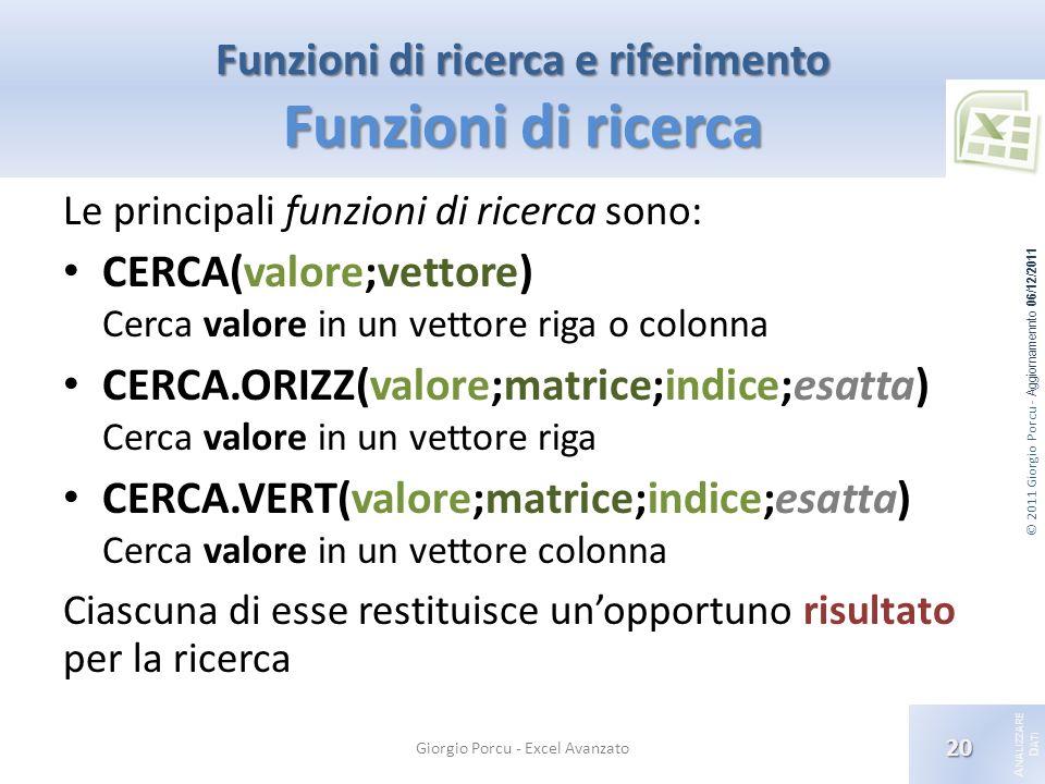 © 2011 Giorgio Porcu - Aggiornamennto 06/12/2011 A NALIZZARE D ATI Funzioni di ricerca e riferimento Funzioni di ricerca Giorgio Porcu - Excel Avanzato 20 Le principali funzioni di ricerca sono: CERCA(valore;vettore) Cerca valore in un vettore riga o colonna CERCA.ORIZZ(valore;matrice;indice;esatta) Cerca valore in un vettore riga CERCA.VERT(valore;matrice;indice;esatta) Cerca valore in un vettore colonna Ciascuna di esse restituisce unopportuno risultato per la ricerca