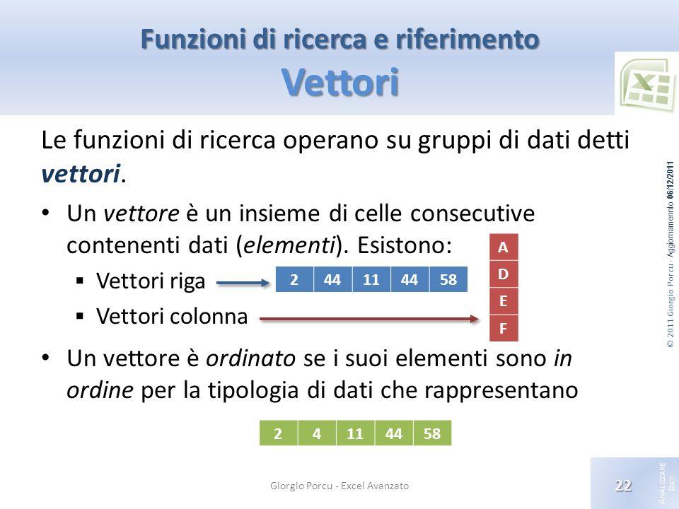© 2011 Giorgio Porcu - Aggiornamennto 06/12/2011 A NALIZZARE D ATI Funzioni di ricerca e riferimento Vettori Giorgio Porcu - Excel Avanzato 22 Le funz